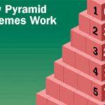 Como Detetar um Esquema em Pirâmide?