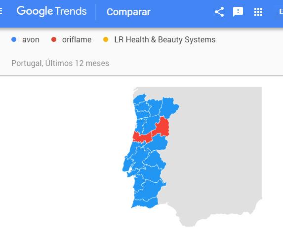 Google Trends para a AVON, Oriflame e LR em Portugal