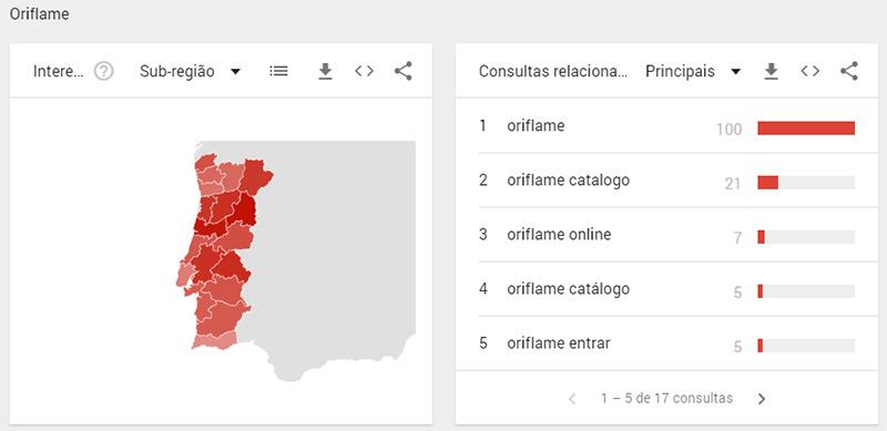Google Trends para a Oriflame Portugal