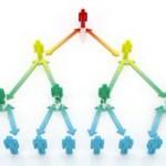 """9 Fases do Marketing para atrair novos """"Distribuidores"""" para a tua Rede"""
