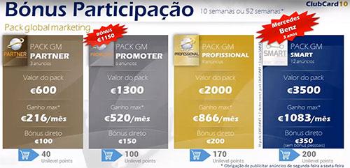 Pacotes Global Marketing (GM), com a tarefa diária de publicar anúncios em sites grátis de anúncios. Muito semelhante à TelexFree.
